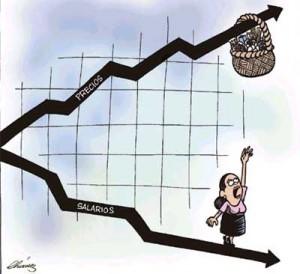 Grafico-economia