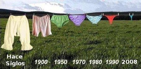 evolucion-ropa-interior