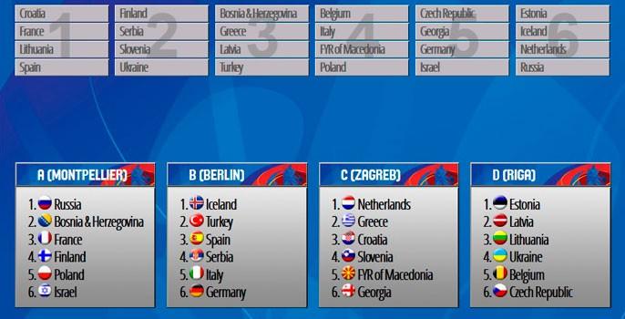 españa-grupob-2015-baloncesto