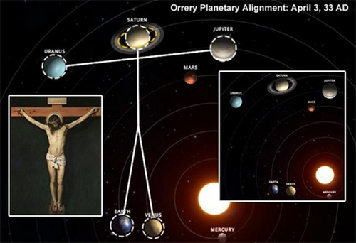 planetas-dia-muerte-cristo