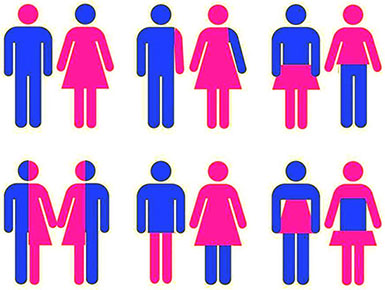 ideologia-de-genero-transexualidad-infantil