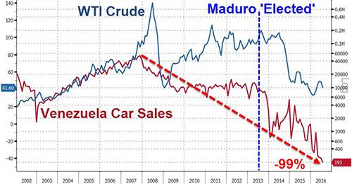 venezuela-coches-venta
