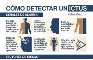 Detectar Ictus