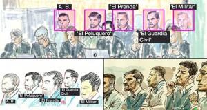 Dibujos juicio de La Manada