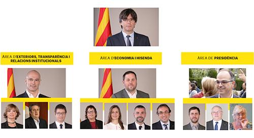 Gobierno cesado Generalitat
