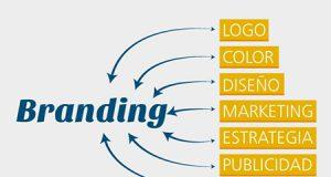 El significado del Branding. ¿Qué es el Branding?